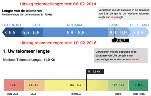 uitslag_telomeer_lengte_test